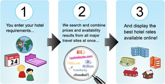 Tripbooking.com.au